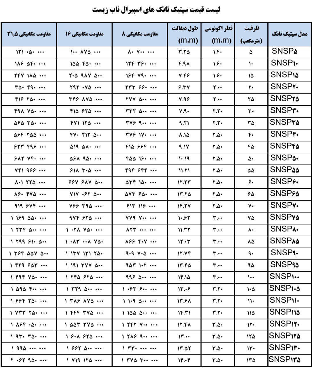 لیست قیمت مخزن سپتیک