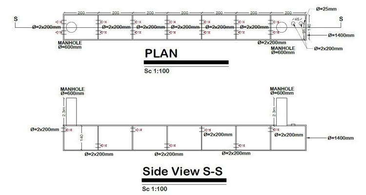 نقشه اتواع سپتیک تانک