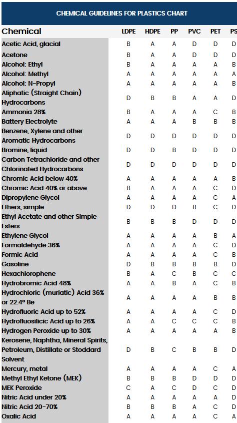 مخزن اسید هیدروکلریک