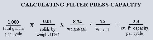محاسبات فیلتر پرس