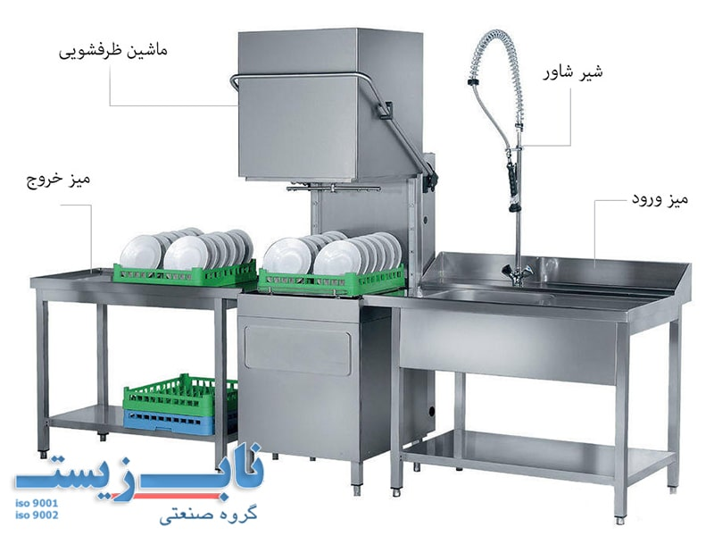 کاربرد دستگاه ظرفشویی صنعتی