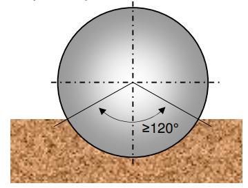 مخازن ترموپلاستیکی استوانه ای