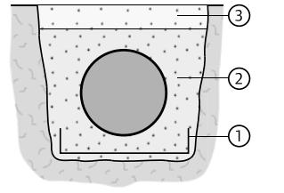 جایگذاری سپتیک پلاستیکی درون بتن