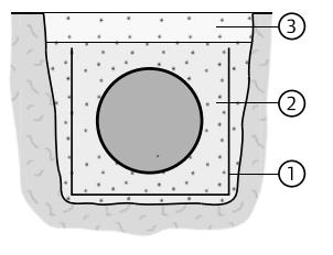 چیدمان خاک اطراف مخزن سپتیک پلی اتیلنی