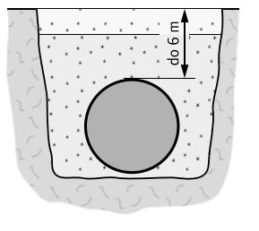 عمق پی سپتیک پلی اتیلن فاضلاب در زیر 6 متر خاک