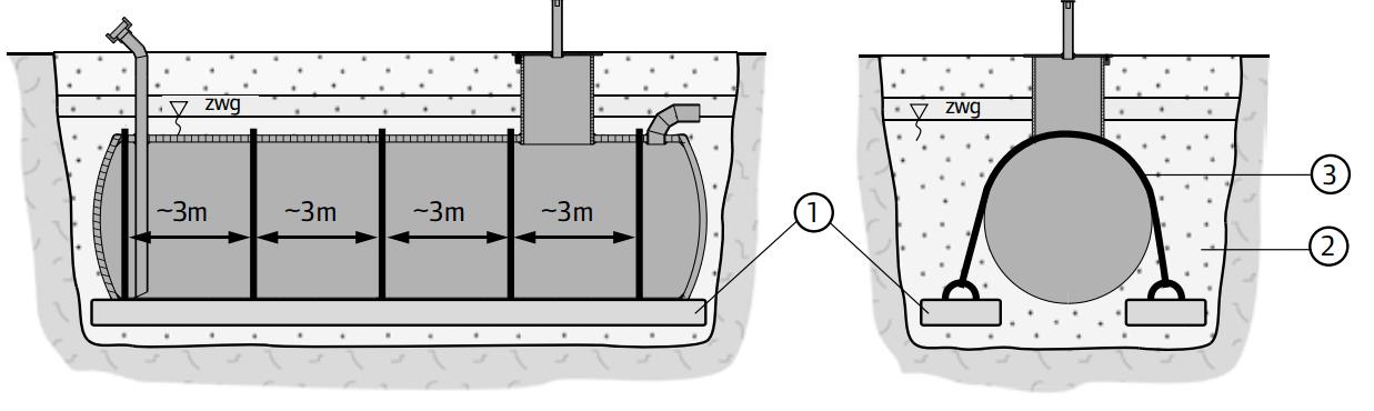 نصب سپتیک تانک پلی اتیلن در حالت وجود آب زیرزمینی