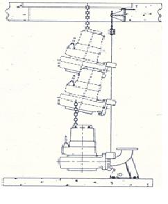 نحوه نصب و استقرار الکتروپمپ های مستغرق فاضلابی در کف سازه ایستگاه پمپاژ