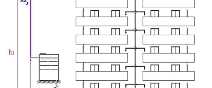 محاسبه هد مورد نیاز برای بوستر پمپ
